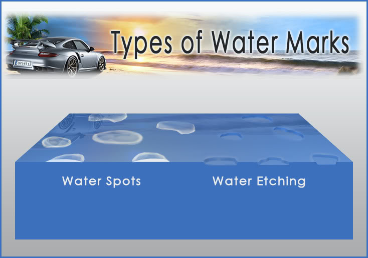 Car Detailing Prices >> Water Etching/Permanent Water Spot - BBN Detailing - Mobile